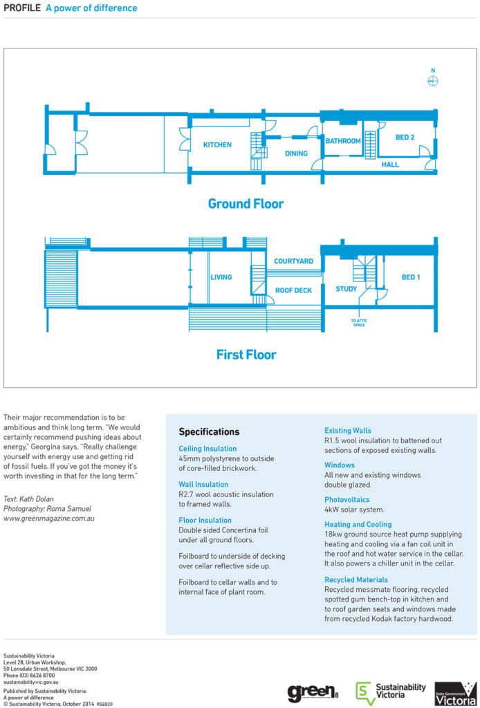 Smarter Renovations Profile A power of difference Kath Dolan